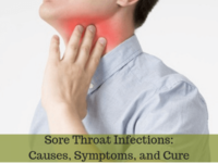 Sore Throat Infections: Causes, Symptoms, and Cure